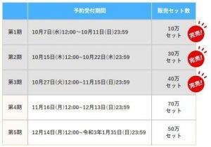 プレミアム食事券_予約受付期間_販売セット数